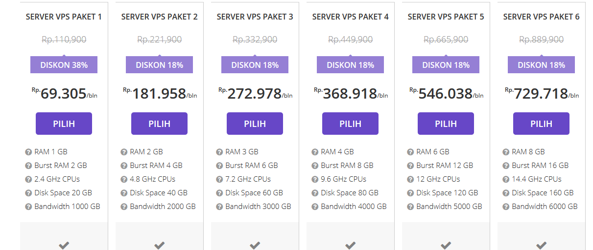 Web hsoting murah hostinger