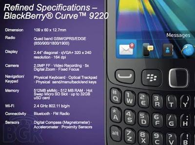 spesifikasi blacberry 9220