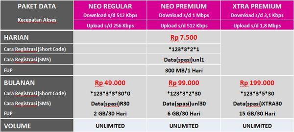 paket internet smartfren baru