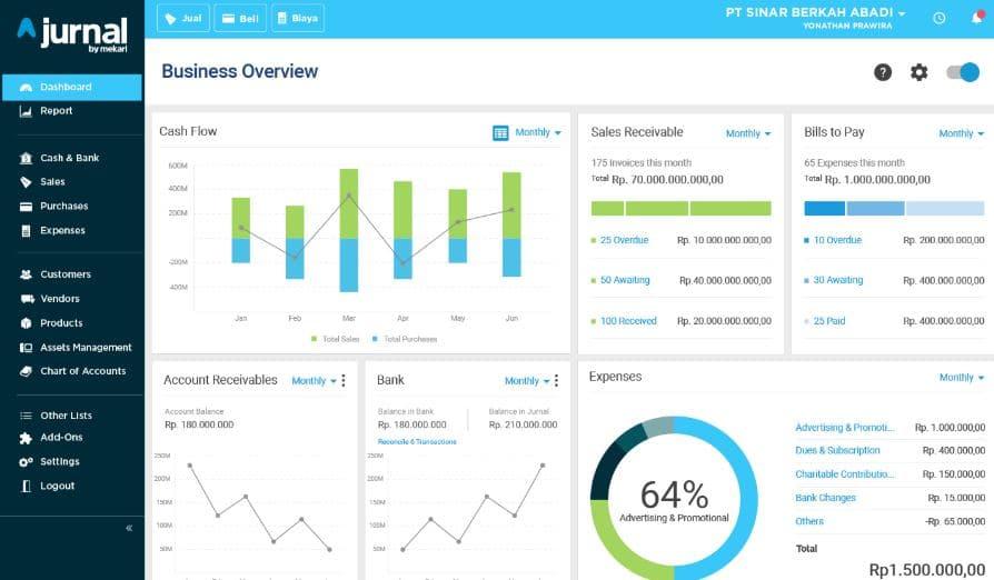 software accounting jurnal