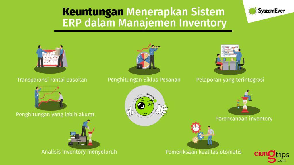 keuntungan manajemen inventory berbasis erp