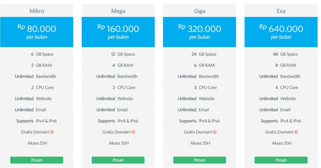 domainesia paket hosting