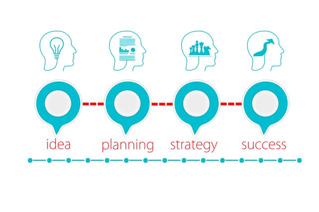 strategi bisnis
